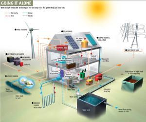 Fractal-house-energy